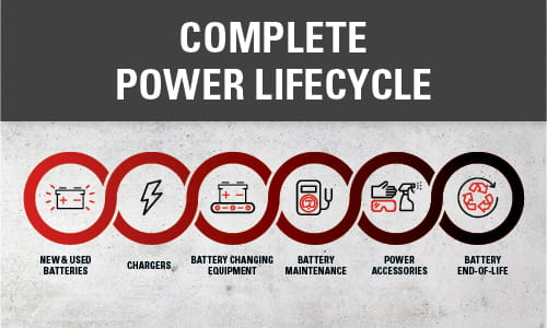 Forklift Battery and Chargers