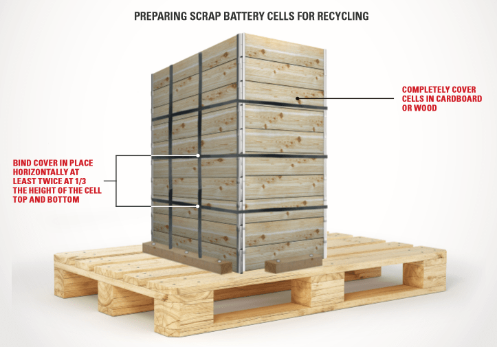 Forklift Battery Cell Pickup Preparation