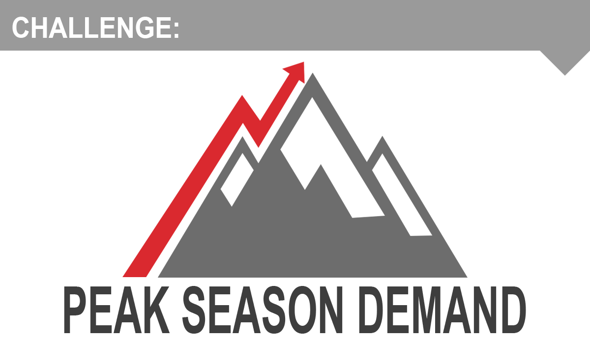 PartyLite challenge, peak season demand